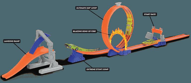 Stunt extreme turbo 768x336 1